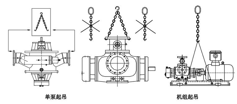 双螺杆泵起吊时的正确使用方法