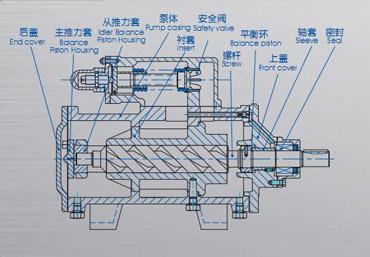 3gr三螺杆泵结构图 远东售后服务