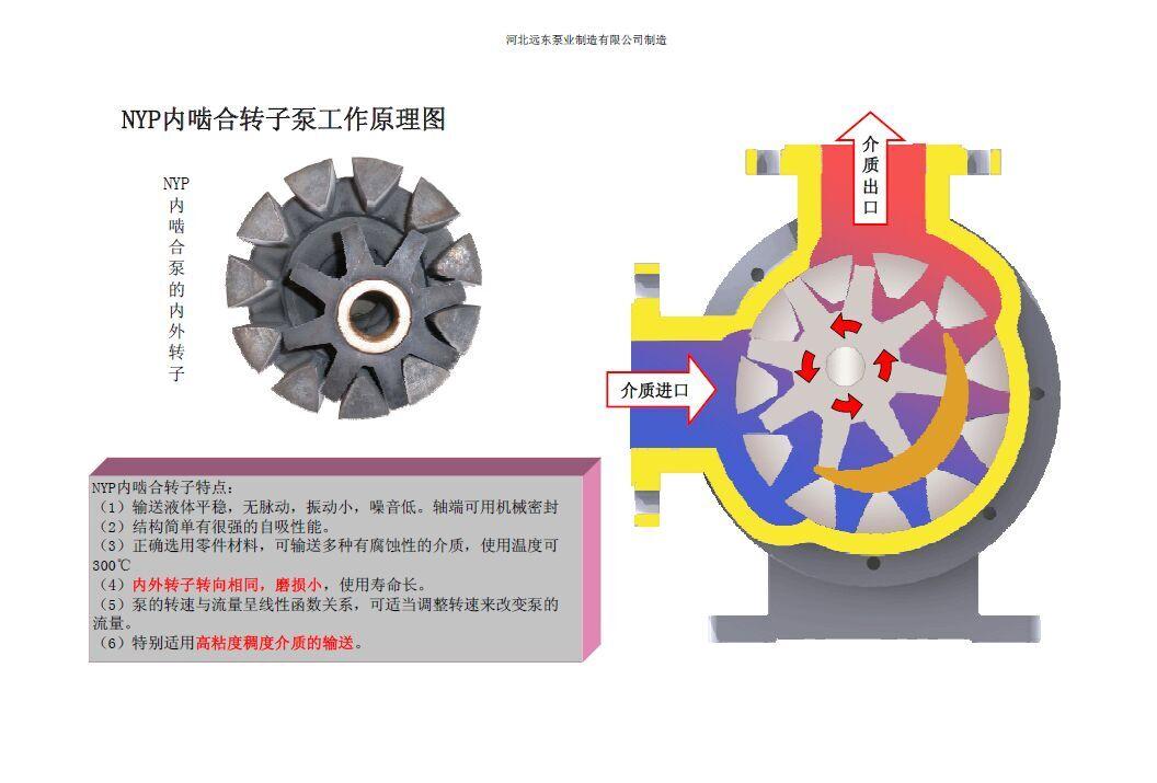 高粘度泵在粘胶剂输送装置上的应用