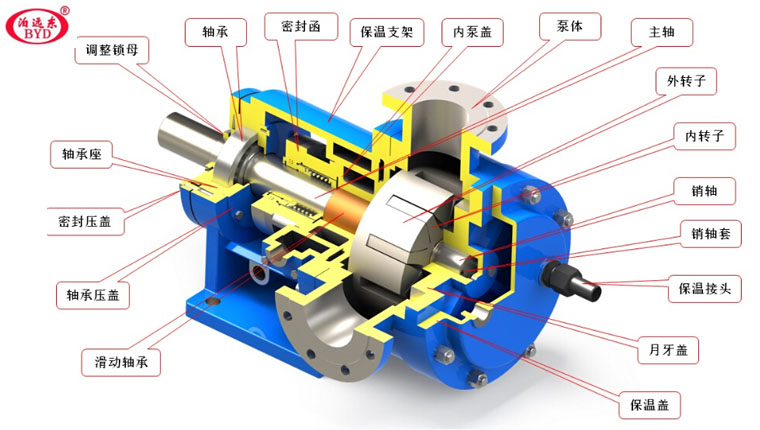 远东泵业高粘度转子泵的操作与保养