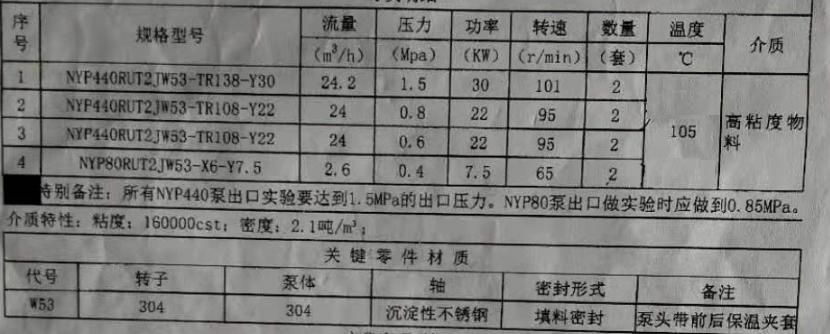高粘度液体物料泵选择远东NYP440BRUT2JW53不锈钢高粘度泵