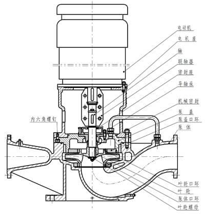 125GY50离心式管道油泵组装部件及结构图